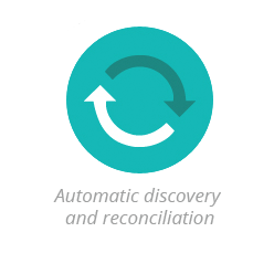 Automatic discovery and reconciliation