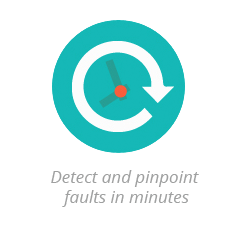 Detect and pinpoint faults in minutes